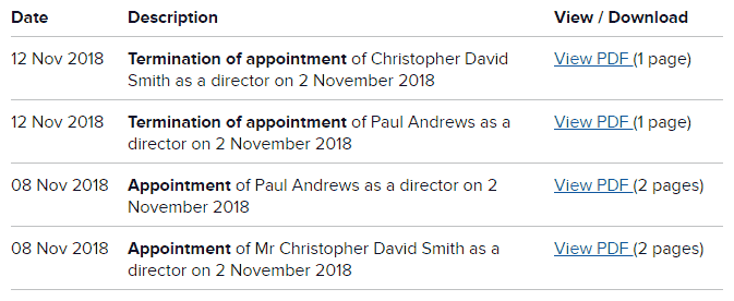 Paul Andrews and Chris Smith removed as directors